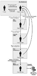 Imagem que explica o workflow do sistema